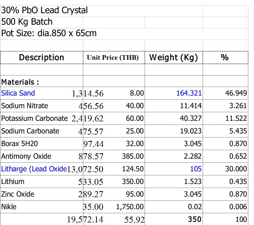 สูตรผสมแก้วคริสตัลพระแก้วองค์ครู30%001.png