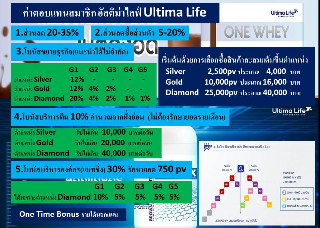 แผนการตลาด ultima life.jpg