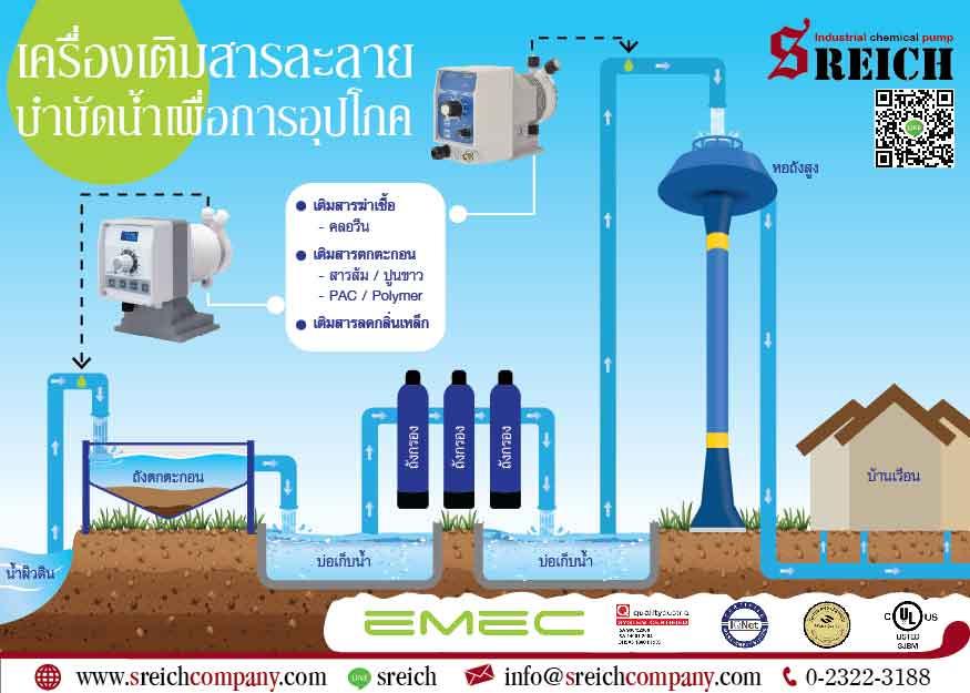 17_Water Treatment.jpg