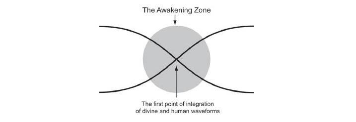 Awakening-10.jpg