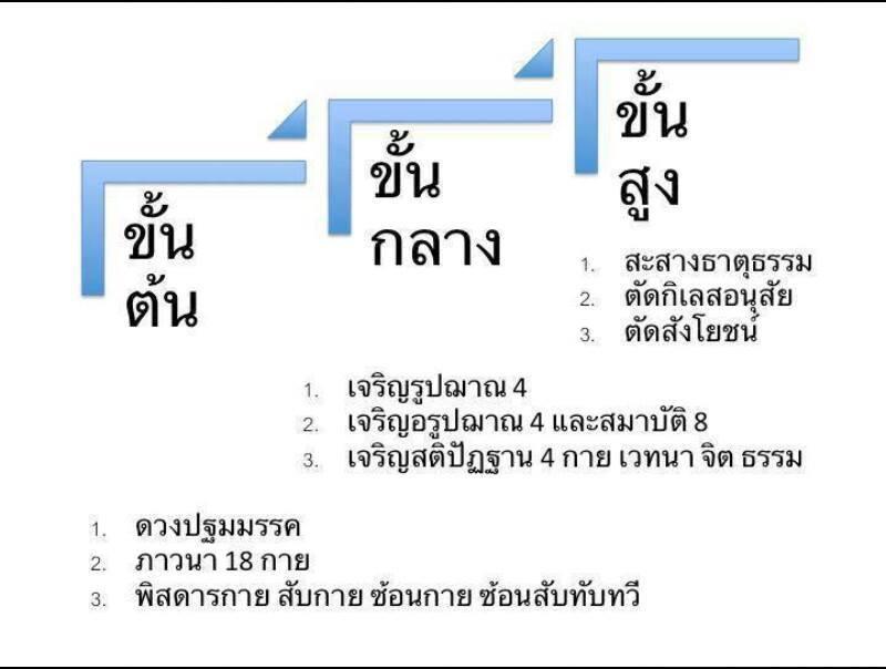 c_oc=AQn40WDnS3Ty-8wws_TdPBeSzd8lihCMG-0_kf8nygMzek67QPQOw7I_C3ZM1GMjJMc&_nc_ht=scontent.fbkk5-6.jpg