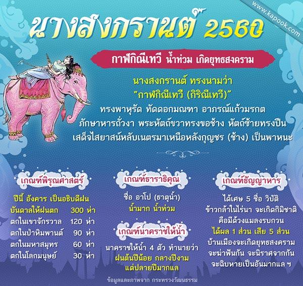 Info-NangSongKran60-2.jpg